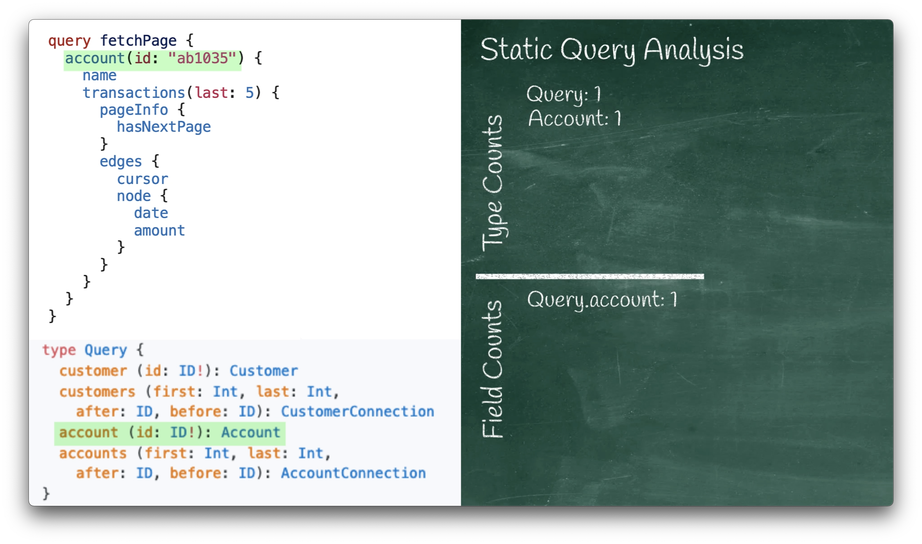 Static Query Analysis Timestep 2