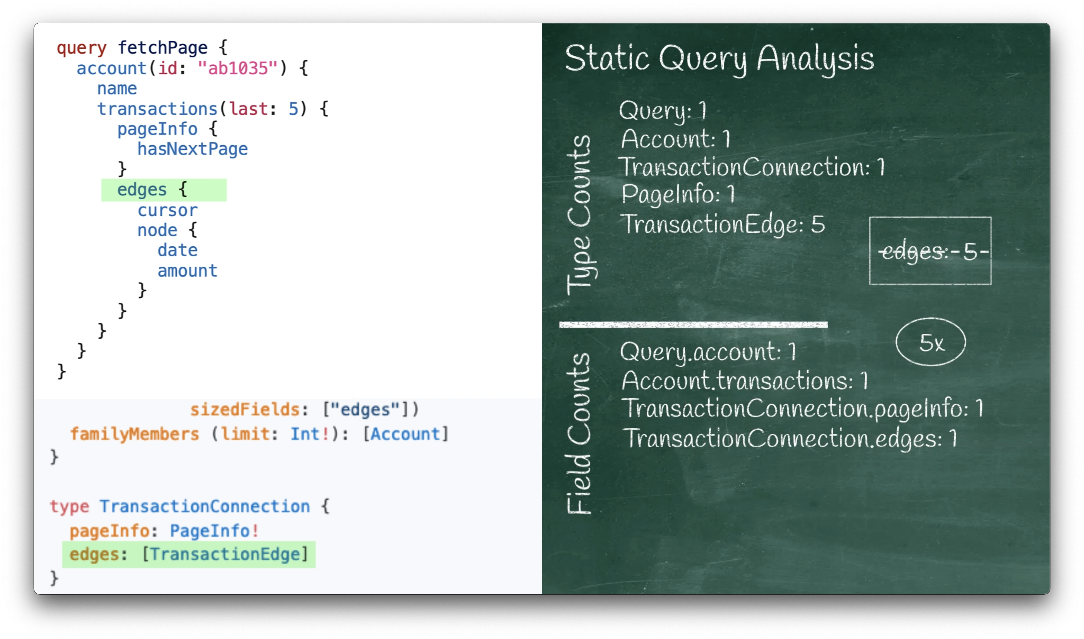 Static Query Analysis Timestep 6