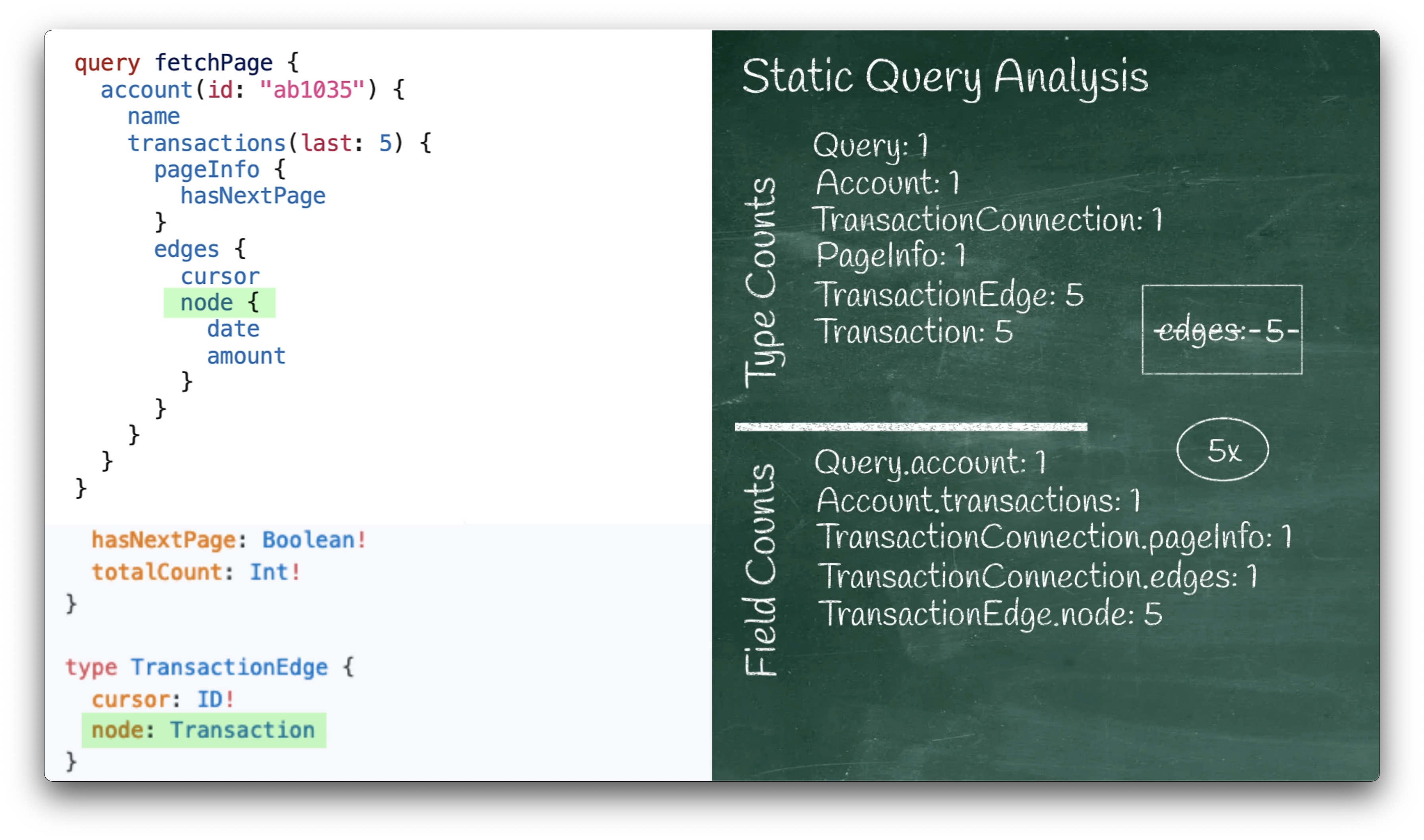 Static Query Analysis Timestep 7