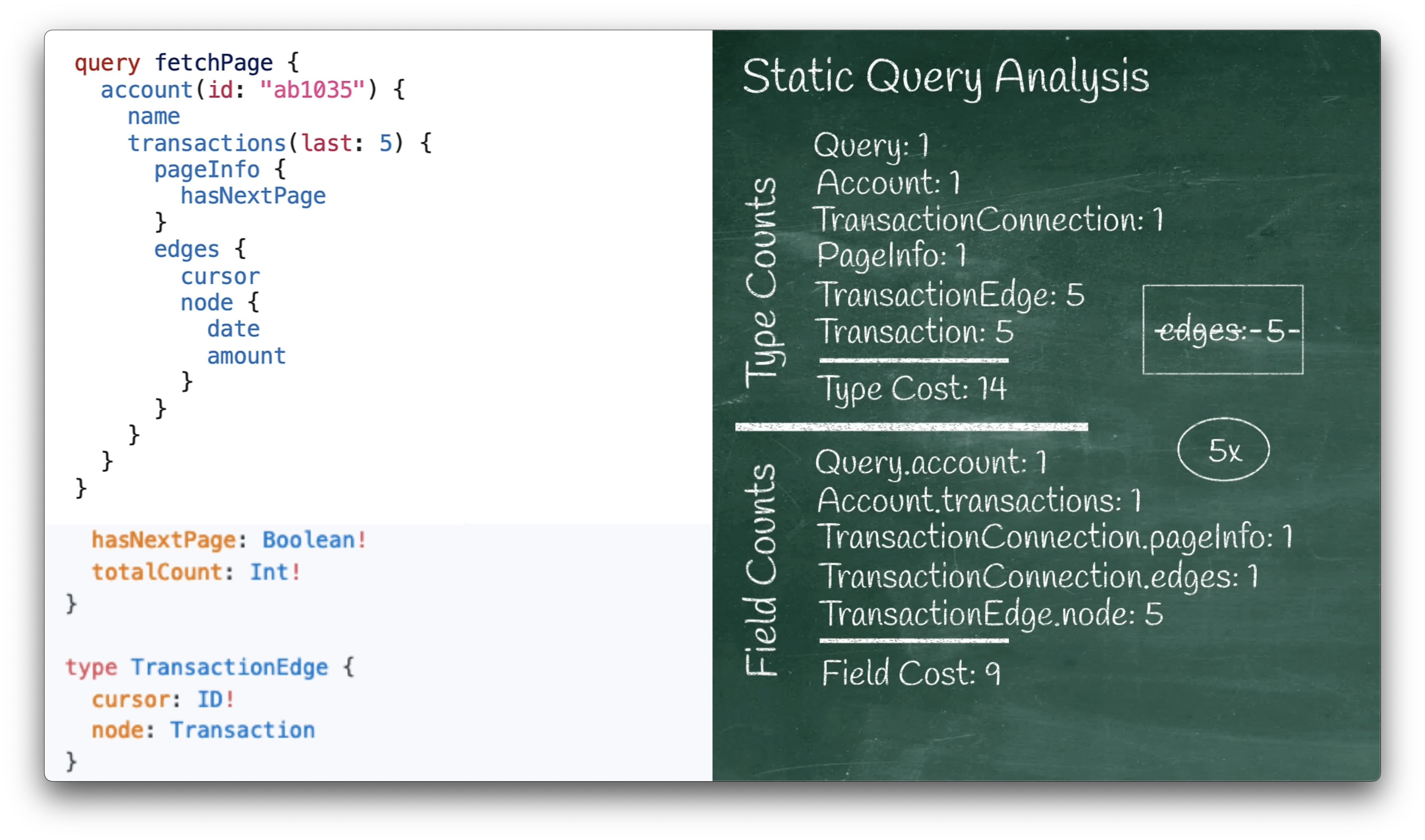 Static Query Analysis Timestep 8